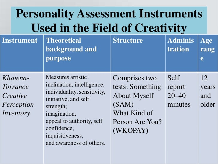 Personality Assessment Instruments      Used in the Field of CreativityInstrument   Theoretical                   Structur...