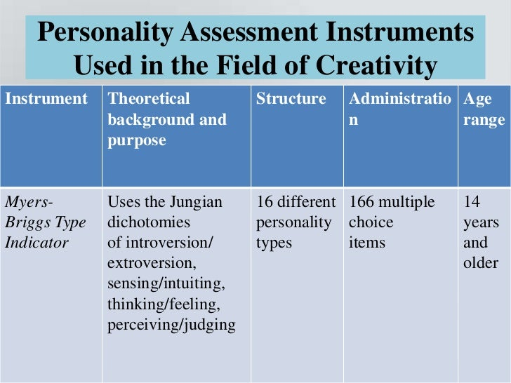 Personality Assessment Instruments      Used in the Field of CreativityInstrument    Theoretical          Structure   Admi...