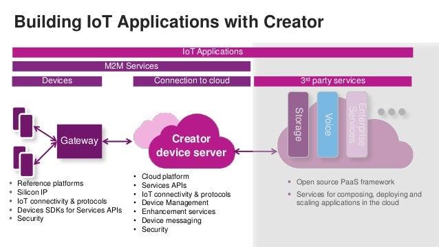 Creator Iot Framework