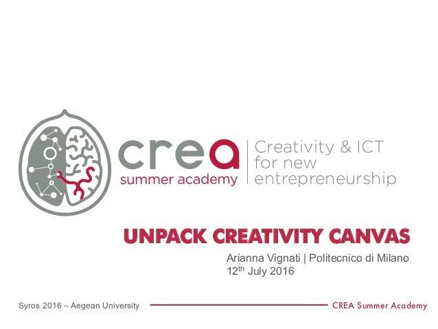 Syros 2016 – Aegean University CREA Summer Academy Creativity & ICT for new entrepreneurship UNPACK CREATIVITY CANVAS Aria...