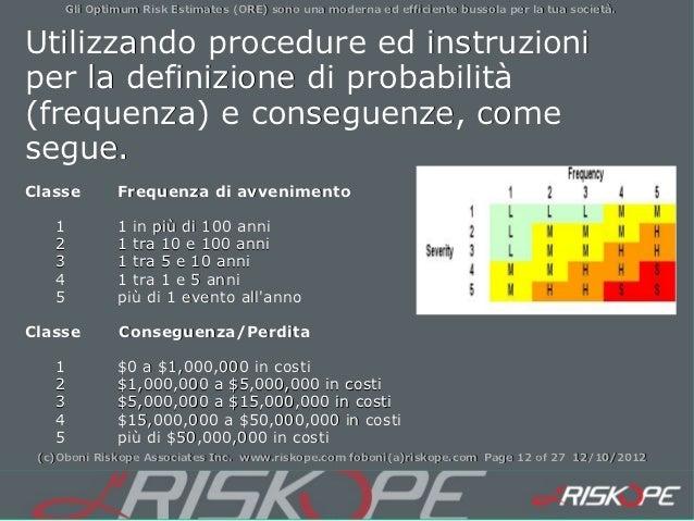 Gli Optimum Risk Estimates (ORE) sono una moderna ed efficiente bussola per la tua società.Utilizzando procedure ed instru...