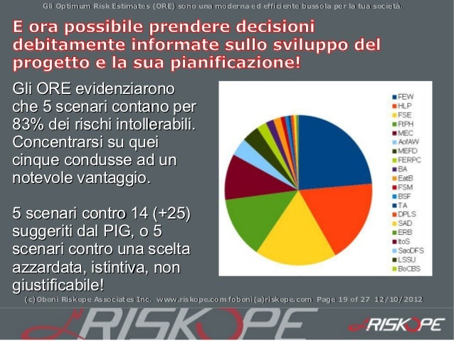 Gli Optimum Risk Estimates (ORE) sono una moderna ed efficiente bussola per la tua società.E ora possibile prendere decisi...