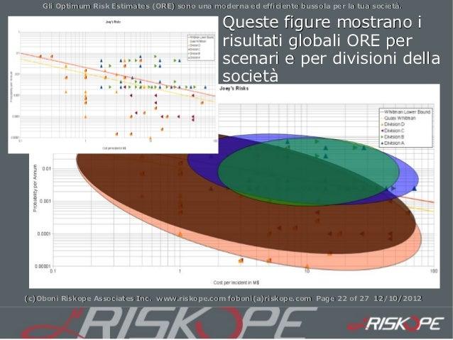 Gli Optimum Risk Estimates (ORE) sono una moderna ed efficiente bussola per la tua società.                               ...