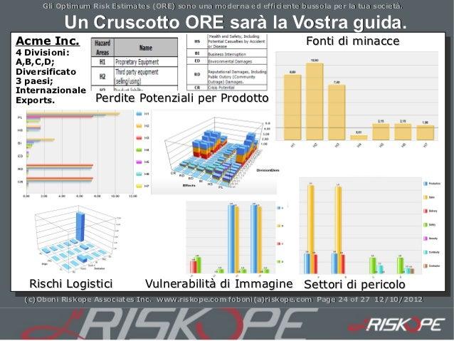 Gli Optimum Risk Estimates (ORE) sono una moderna ed efficiente bussola per la tua società.          Un Cruscotto ORE sarà...