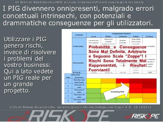 Gli Optimum Risk Estimates (ORE) sono una moderna ed efficiente bussola per la tua società.I PIG divennero onnipresenti, m...