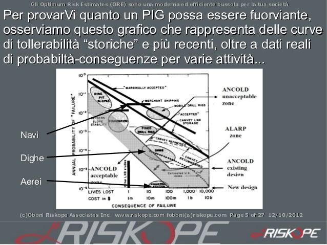 Gli Optimum Risk Estimates (ORE) sono una moderna ed efficiente bussola per la tua società.Per provarVi quanto un PIG poss...
