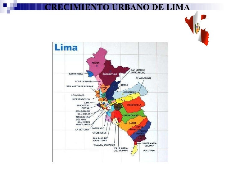 CRECIMIENTO URBANO DE LIMA