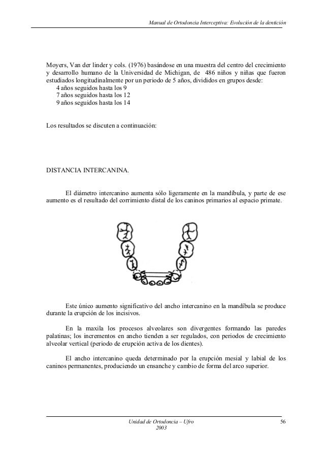 Manual de ortodoncia moyers