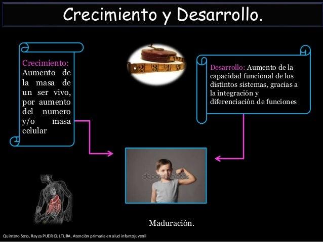 Crecimiento y desarrollo Dr douglas olivero. Slide 2