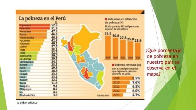 ¿Qué porcentaje de pobreza en nuestro país se observa en el mapa? Archivo adjunto