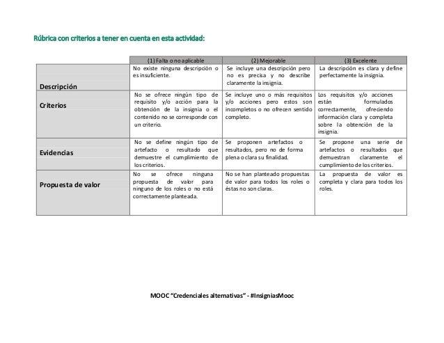 """MOOC """"Credenciales alternativas"""" - #InsigniasMooc Rúbrica con criterios a tener en cuenta en esta actividad: (1) Falta o n..."""