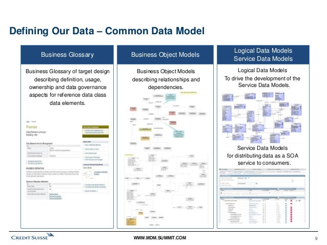 Credit Suisse Multi Domain Enterprise Reference Data