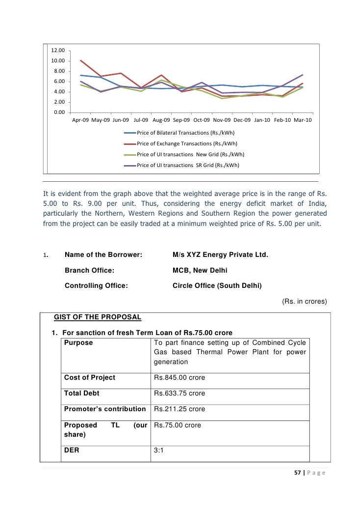 Credit appraisal for term loan and working capital financing with special reference to consortium banking
