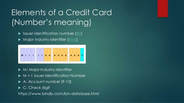 Issuer identification number is the first six digits of a card number