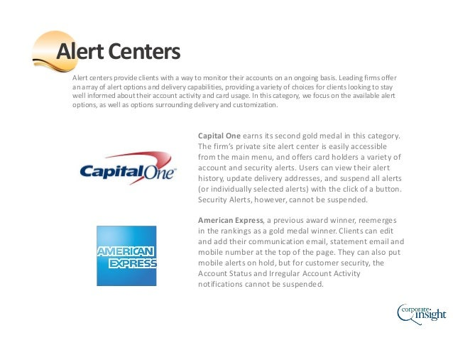 Alert centers provide clients with a way to monitor their accounts on an ongoing basis. Leading firms offer an array of al...