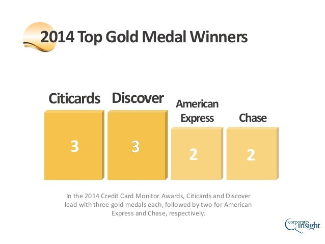 2014Top GoldMedalWinners In the 2014 Credit Card Monitor Awards, Citicards and Discover lead with three gold medals each, ...