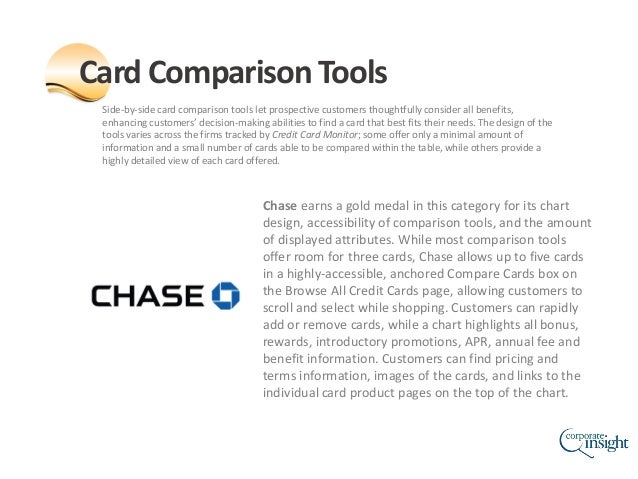 Side-by-side card comparison tools let prospective customers thoughtfully consider all benefits, enhancing customers' deci...