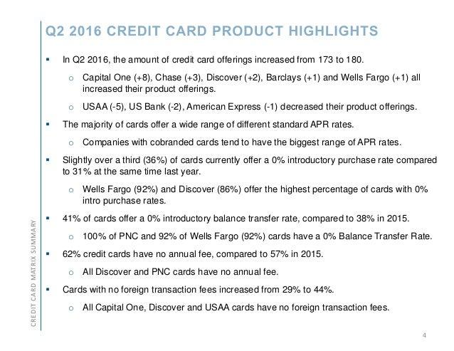 Credit Card and Bank Matrix Insights - Q2 2016