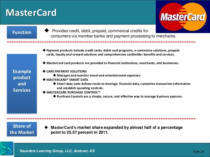 Credit card issuers ks slide 28 30 mastercard function provides credit reheart Gallery