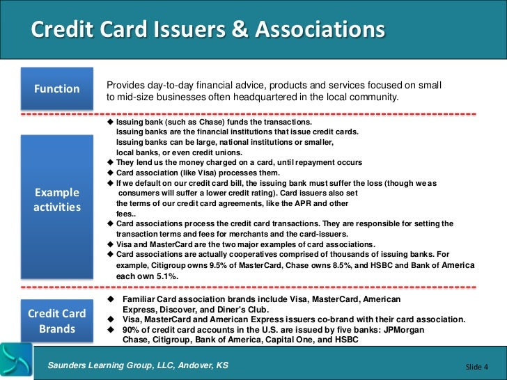 Credit Card Issuers