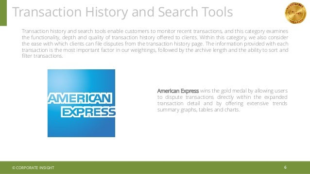 Transaction history and search tools enable customers to monitor recent transactions, and this category examines the funct...