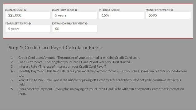 3. Step 1: Credit Card Payoff Calculator ...