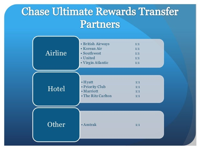 Category Bonuses Amex Premier Rewards Gold: 3x airfare, 2x gas and groceries Amex Business Gold 3x airfare, 2x advertisi...