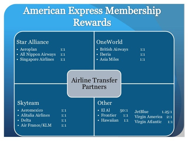 Examples:• American Express: Delta and Starwood• Chase: United MileagePlus Explorer and Hyatt Visa• Citi: American AAdvant...