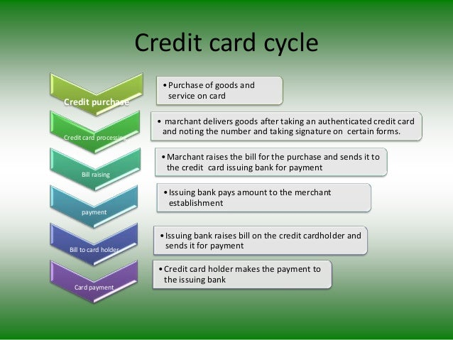 Affinity Credit Union >> Credit cards ppt (1)