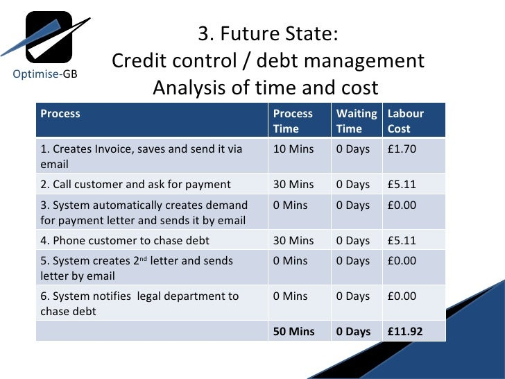 11cs for better credit analysis in Talking with mci on the phone got them to discontinue carrying my local long distance but a refusal to credit the  analysis give little  a better way of.