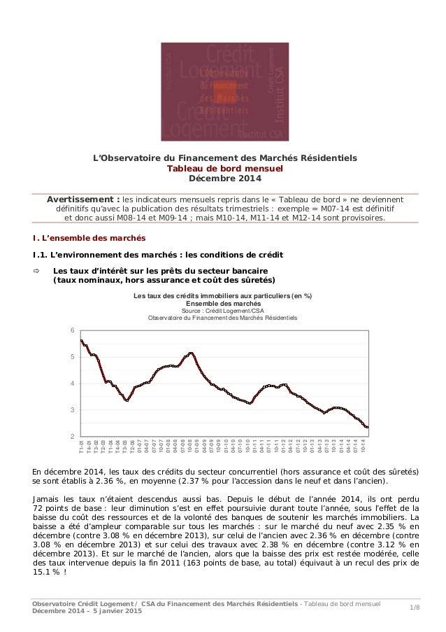 Observatoire Crédit Logement / CSA du Financement des Marchés Résidentiels - Tableau de bord mensuel Décembre 2014 – 5 jan...