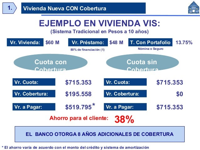Banco bbva paraguay prestamos para vivienda prestamosophloa for Casas del banco bbva