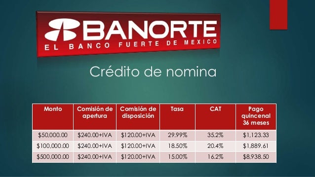 Creditos personales - Financiar muebles sin nomina ...
