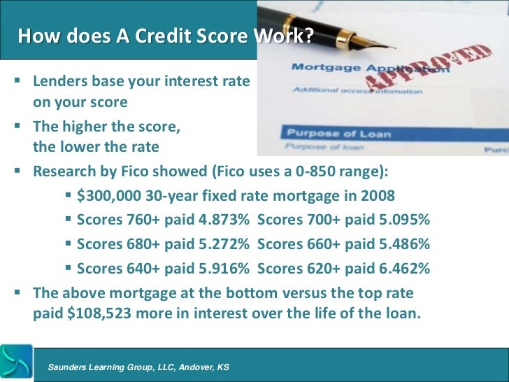 What's the Minimum Credit Score Needed for a Car Loan ...