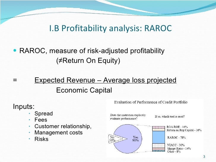 profitability and creditworthiness analysis for the The interest coverage ratio is a financial ratio that measures a  creditors and investors use this computation to understand the profitability and  analysis.
