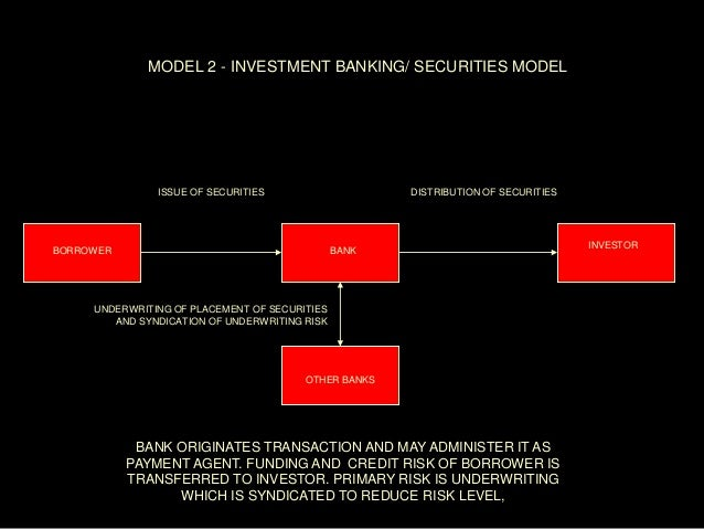 credit risk management models pdf