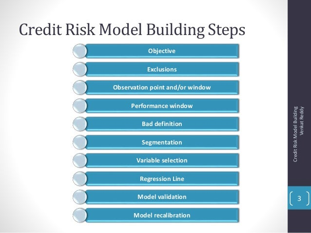 legal issues in credit risk control Auditing the credit department  • capital one • legal and general • deloitte •  management issues • model risk and the credit function.