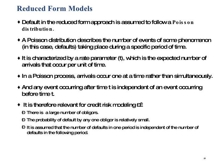 Credit Risk Modelling Primer
