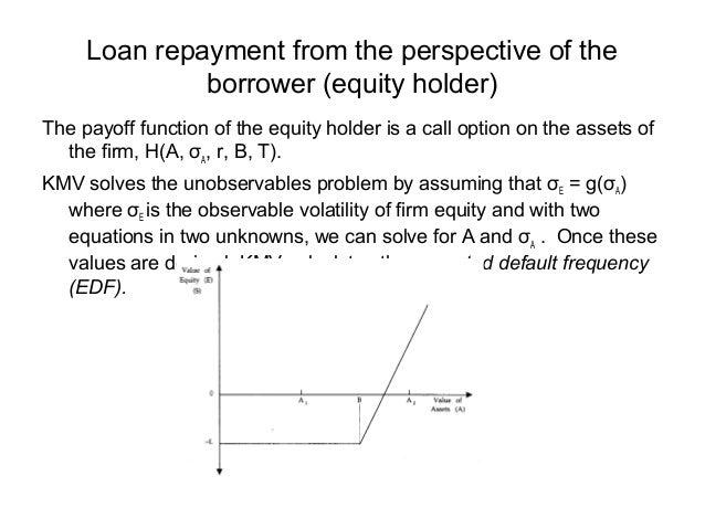 Credit risk models