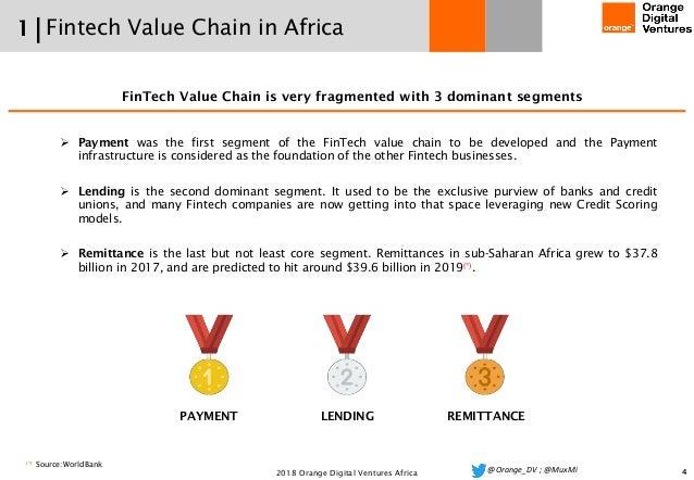 Credit Scoring And Mobile Digital Micro Credit In Africa
