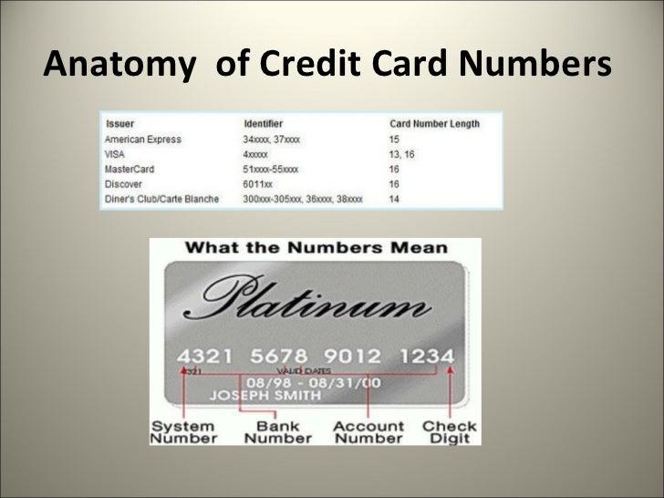 Creditsec Next Generation Credit Card Security