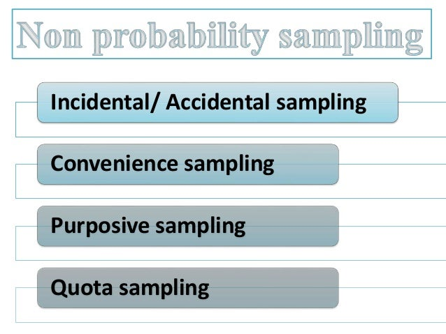user sampling methods B samples and sampling why sample before turning to specific methods, a few specialized terms used in sampling should be defined sampling terminology.