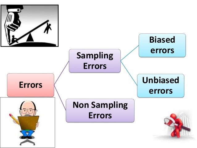 sampling methods used in research Research methods to understand the use of statistics, one needs to know a little bit about experimental design or how a researcher conducts investigations.