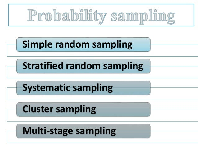sampling techniques used in research Covers survey sampling methods describes probability and non-probability samples, from convenience samples to multistage random samples includes free video.