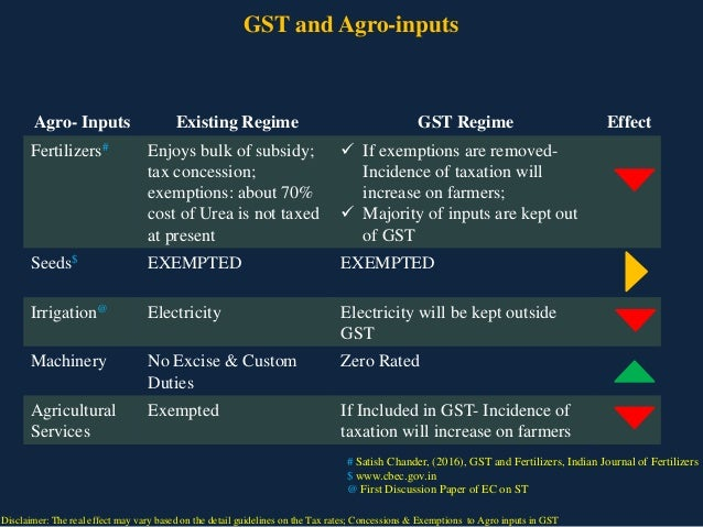 gst reforms and intergovernmental considerations in Direction of tax reforms, introduction of the gst to  goods and services tax ( gst) once introduced will  of finance, department of economic affairs, gst  reforms and intergovernmental considerations in india, working paper no1/ 2009.