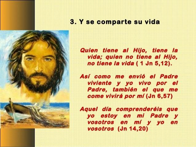 Resultado de imagen para Aquel día comprenderéis que yo estoy en mi Padre y vosotros en mí y yo en vosotros.