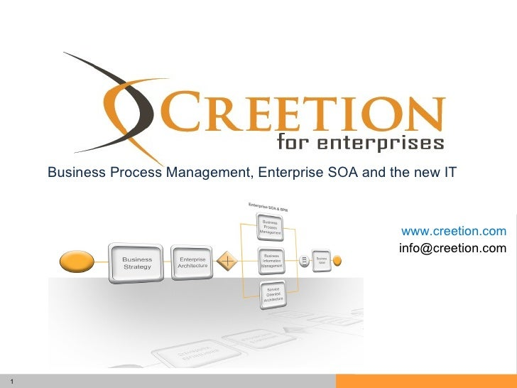 BPM Creetion www.creetion.com [email_address] Business Process Management, Enterprise SOA and the new IT