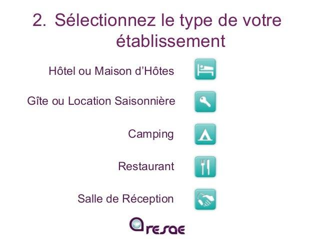 2. Sélectionnez le type de votre établissement Hôtel ou Maison d'Hôtes Gîte ou Location Saisonnière Camping Restaurant Sa...