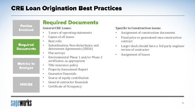 Cre lending best practices for Fixed price construction contract template