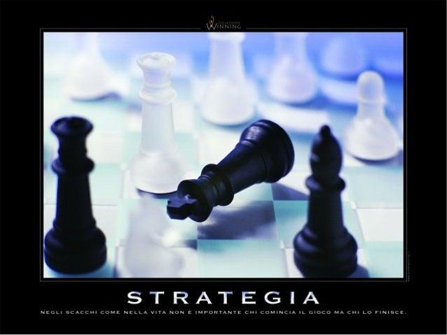 10 Principi Lean Winning 1. Seguire  un Metodo 2. Vision / Obiettivi 3.  1. 2.  Comunicare/ Motivare 3.  4. Valore  per il...